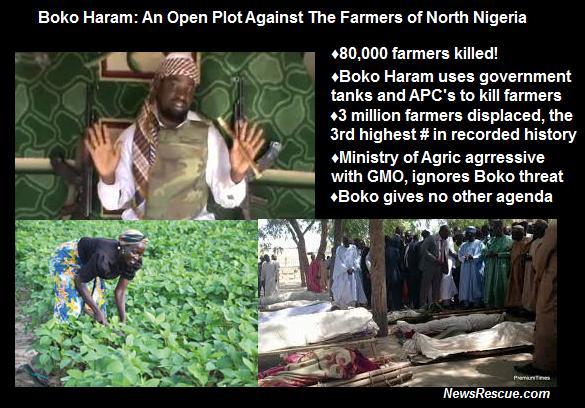 boko farmers